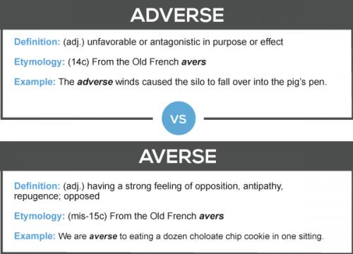 Adverse vs. Averse