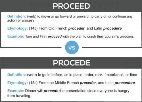 Proceed vs. Precede