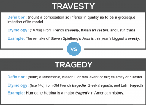 Travesty vs. Tragedy