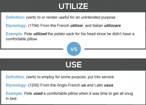 Utilize vs. Use
