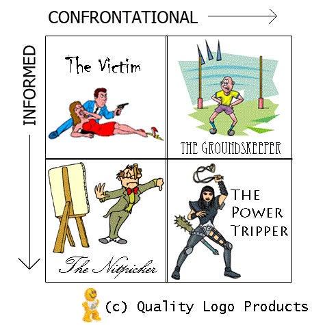 customer behaviour types