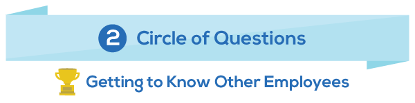 Circle of Questions