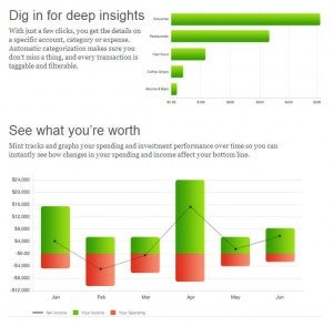 Mint.com Charts