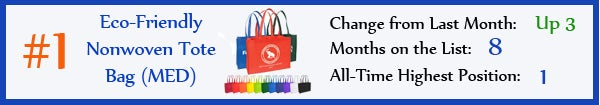 1 - Eco-Friendly Nonwoven Tote Bag (Medium) - oct