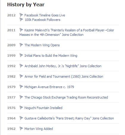 art institute timeline