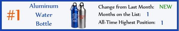 1 - Aluminum Water Bottle - dec