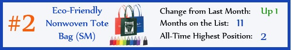 2 - Eco-Friendly Nonwoven Tote Bags - SM - dec