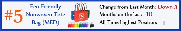 5 - Eco-Friendly Nonwoven Tote Bag (Medium) - dec