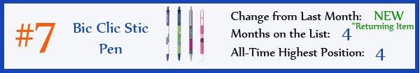 7 - Bic Clic Stic Pens - dec