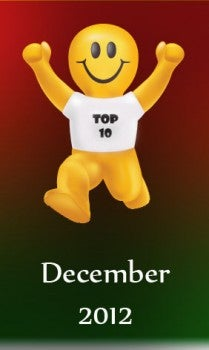 Post image for Top 10 Most Popular Promotional Products of December 2012