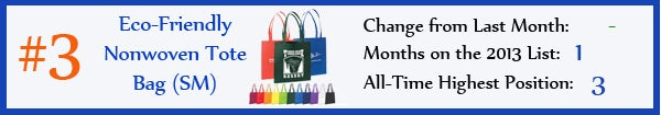 3 - Eco-Friendly Nonwoven Tote Bags - SM - jan13