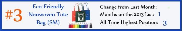 3 - Eco-Friendly Nonwoven Tote Bags - SM - jan13