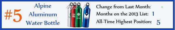 5 - Alpine Aluminum Water Bottles - jan13