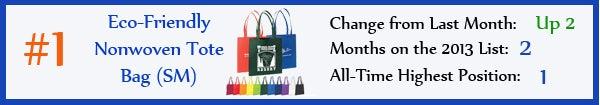 1 - Eco-Friendly Nonwoven Tote Bags - SM - feb13