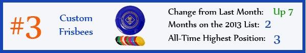 3 - Custom Frisbees - feb13