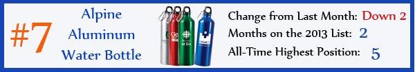 7 - Alpine Aluminum Water Bottles - feb13