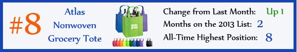 8 - Atlas Nonwoven Grocery Tote - feb13