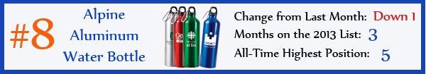 8 - Alpine Aluminum Water Bottles - mar13