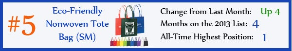 5 - Eco-Friendly Nonwoven Tote Bags - SM - apr13