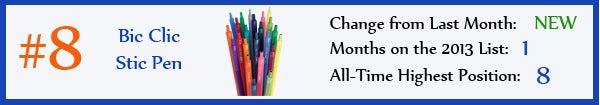 8 - Bic Clic Stic Pen - apr13