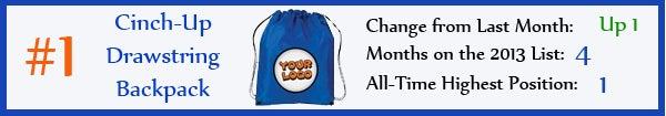 1 - Cinch-Up Drawstring Backpack - may13