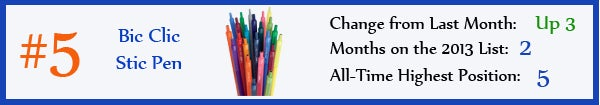 5 - Bic Clic Stic Pen - may13