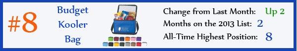 8 - Budget Kooler Bags - may13