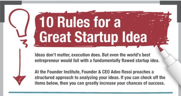 10 Rules for a Great Startup Idea_visually