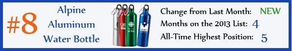 8 - Alpine Aluminum Water Bottles - jun13