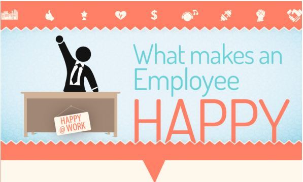 What Makes an Employee Happy_visually