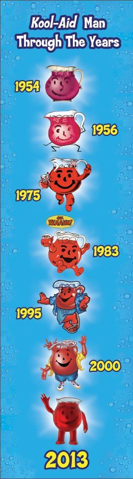 kool aid man through the years
