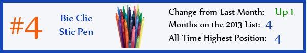 4 - Bic Clic Stic Pen - jul13