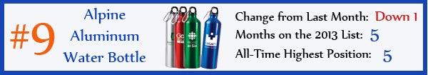 9 - Alpine Aluminum Water Bottles - jul13