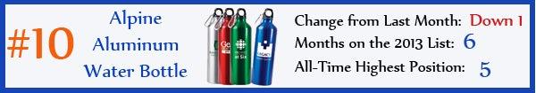 10 - Alpine Aluminum Water Bottles - aug13