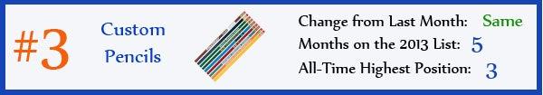 3 - Custom Pencils - aug13