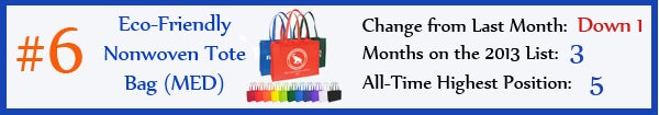 6 - Eco-Friendly Nonwoven Tote Bags - MED - aug13