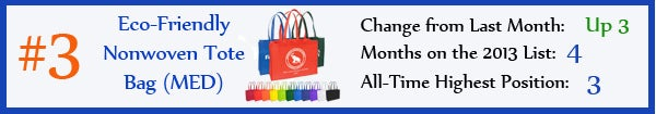 3 - Eco-Friendly Nonwoven Tote Bags - MED - sept13