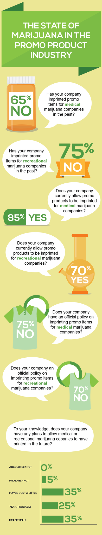 Marijuana in the promotional products industry