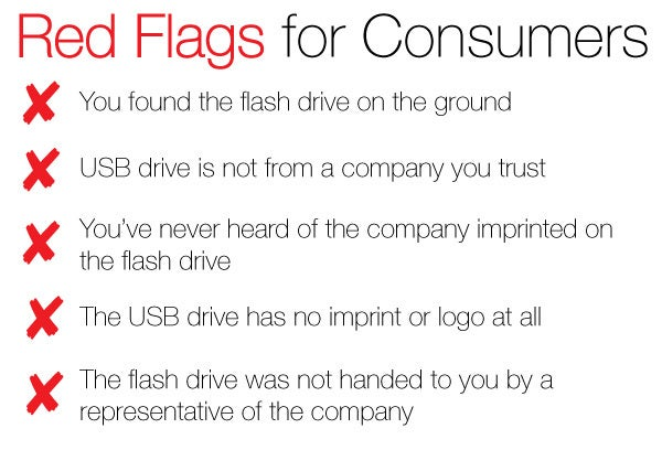 red-flags-for-consumers