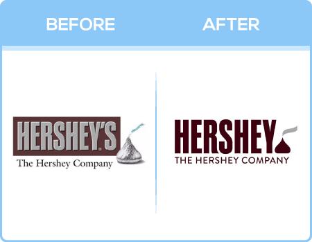 Hershey Logo Change