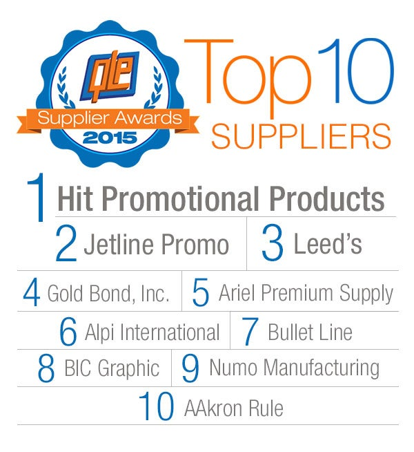 suppliers lists