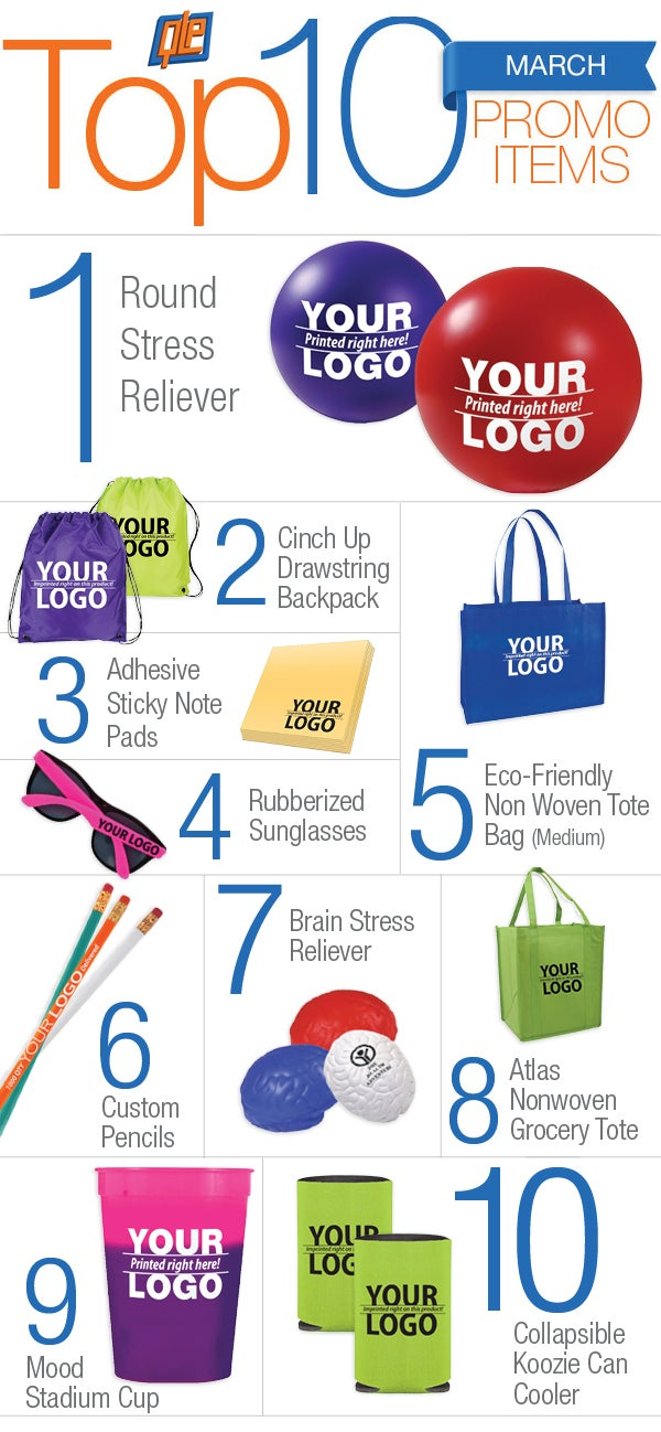 10 most popular promotional products of march 2015 for Best blog logos 2015