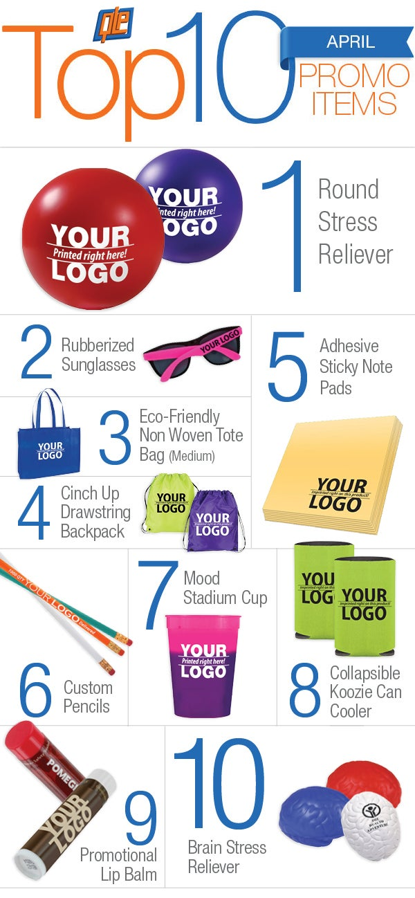 10 most popular promotional products of april 2015 for Best blog logos 2015