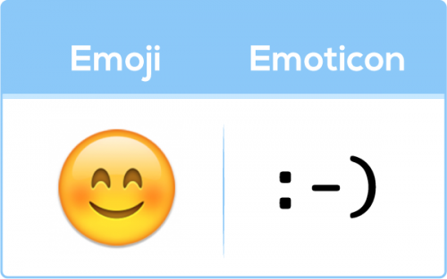 What Are Emojis and How You Can Use Them in Advertising