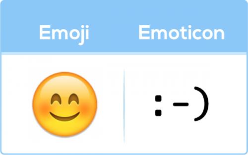 Emoji vs. Emoticon