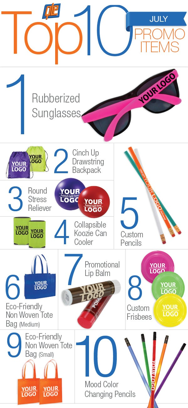 10 most popular promotional products of july 2015 for Best blog logos 2015