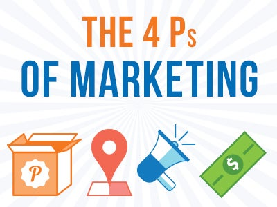 4-Ps-Of-Marketing-Header