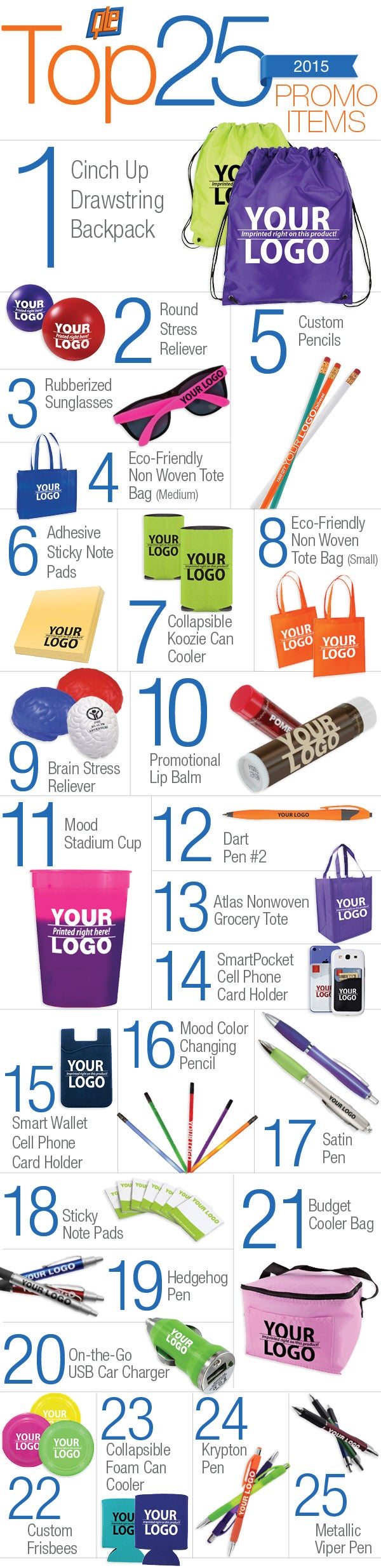 QLP's Top 25 Promotional Products of 2015
