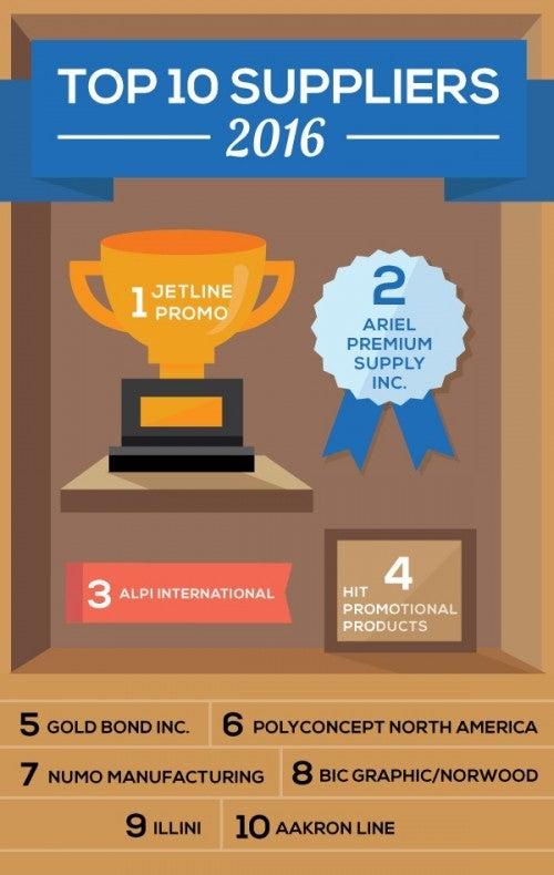 QLP 2016 Top-10-Suppliers-List