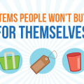 010415-Items-People-Wont-Buy
